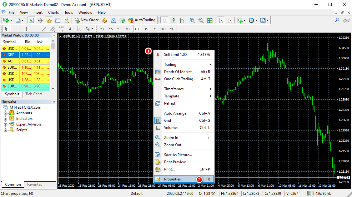 Bước 1: Mở một biểu đồ nến của một cặp tỷ giá bất kỳ. Click phải chuột lên biểu đồ nến và chọn Properties.